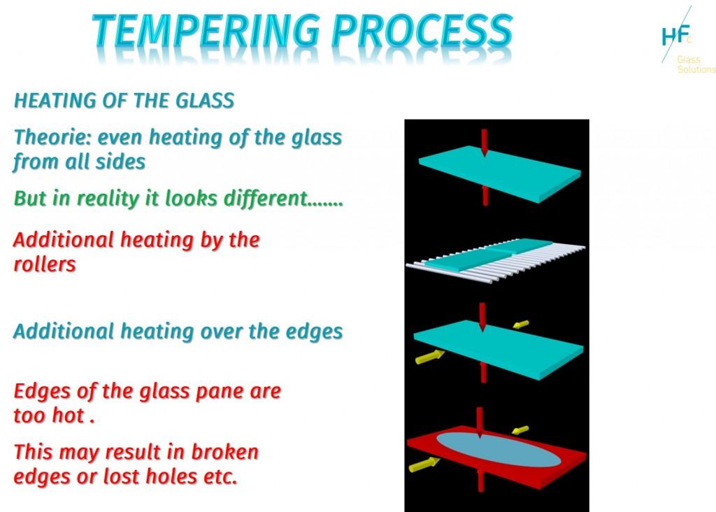 Temp Process jpg